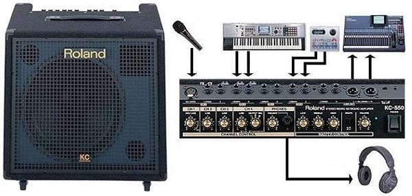 ampli kc 550